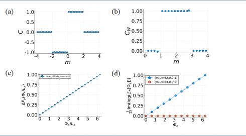 [조길영 교수 연구실] Many-Body Invariants for …