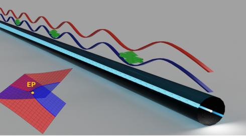 [신희득교수 연구실]Optical Energy-Difference C…